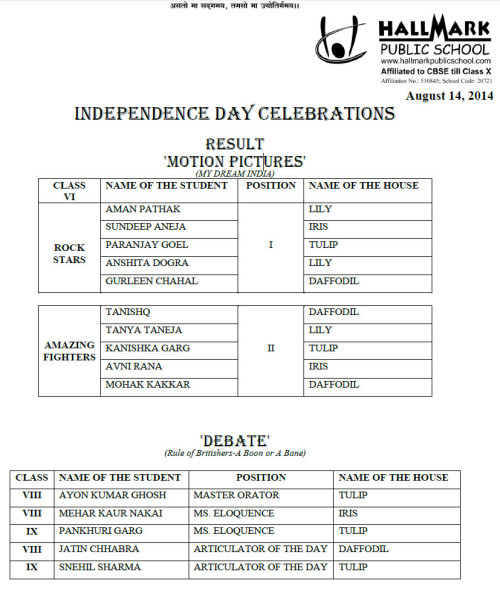 Independence Day Celebration Result 'Motion Pictures'